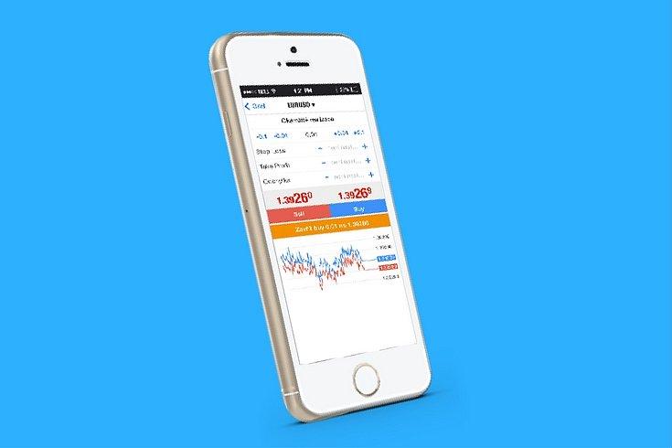 Investiční soutěž o iPhone 7