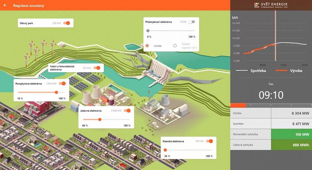 Enermix - vyzkoušej si roli dispečera řízení elektrizační soustavy
